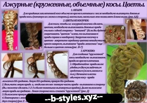 Схемы плетения кос девочкам